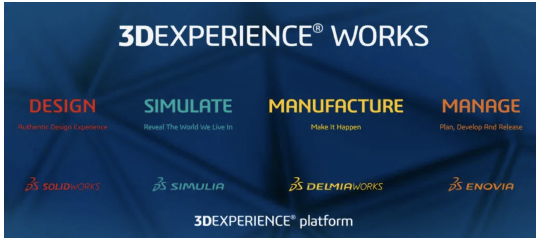 3DExperience.Works : The new Dassault Systèmes solution for SMEs and Startups