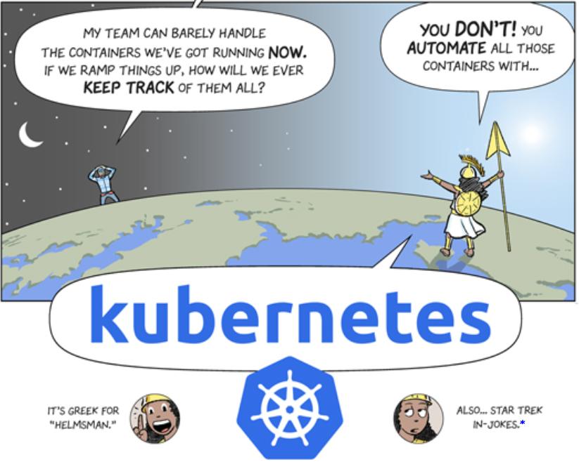 Kubernetes (k8s) ou comment passer la barre en mode automatique